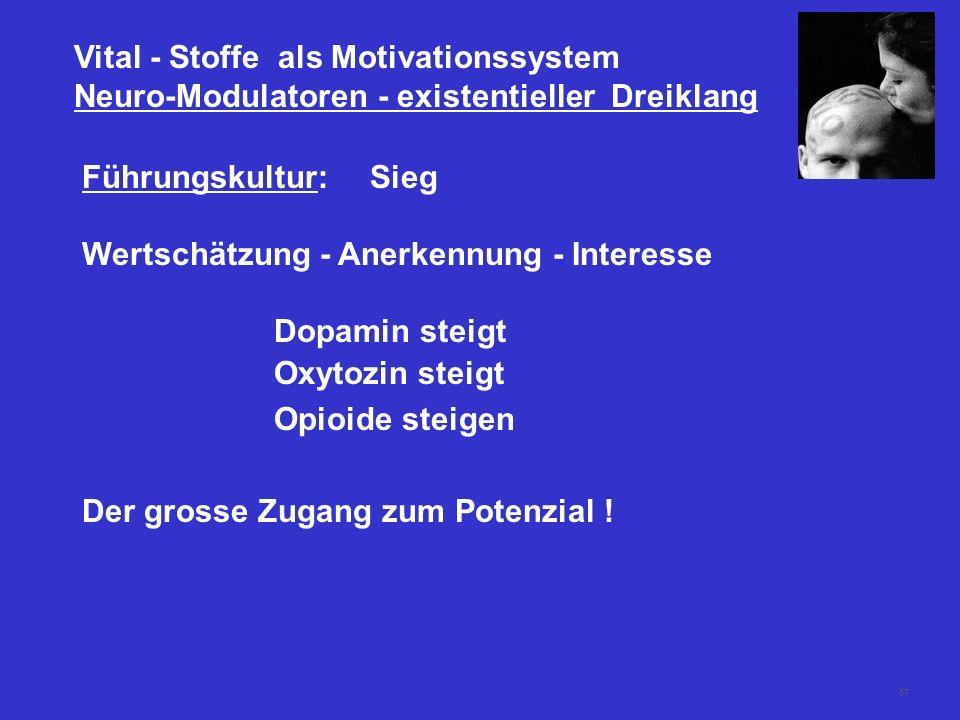 67 Vital - Stoffe als Motivationssystem Neuro-Modulatoren - existentieller Dreiklang Führungskultur:Sieg Wertschätzung - Anerkennung - Interesse Dopam