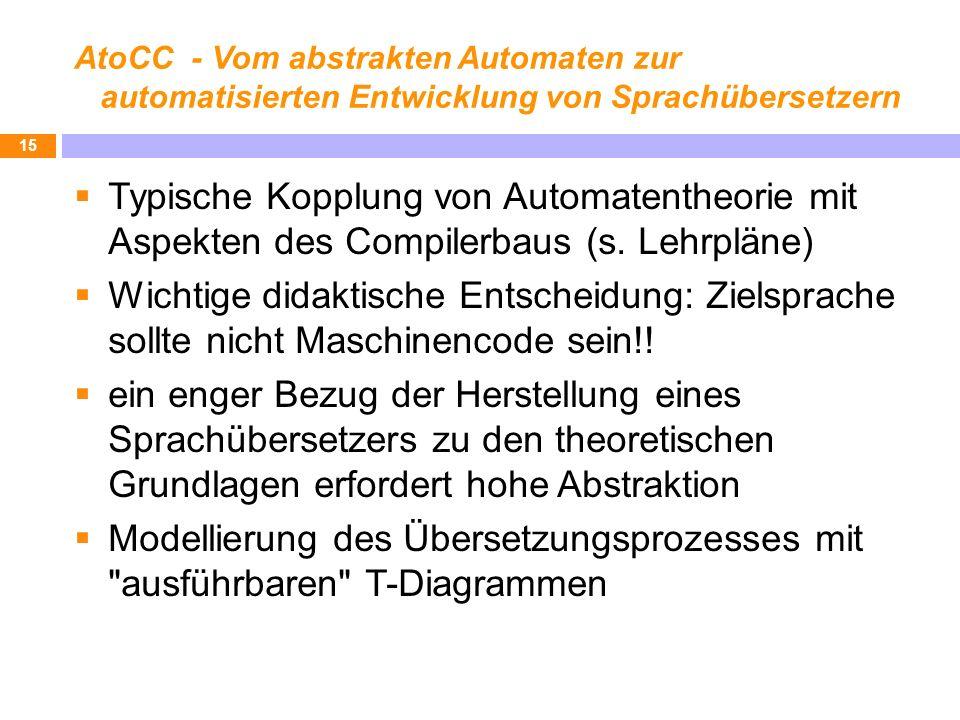 AtoCC - Vom abstrakten Automaten zur automatisierten Entwicklung von Sprachübersetzern Typische Kopplung von Automatentheorie mit Aspekten des Compile