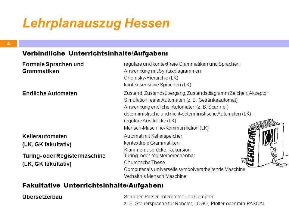 Lehrplanauszug Hessen Verbindliche Unterrichtsinhalte/Aufgaben: Formale Sprachen und Grammatiken reguläre und kontextfreie Grammatiken und Sprachen An