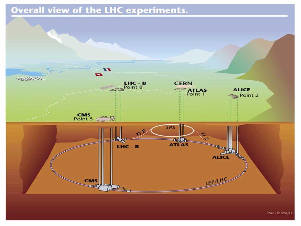 LHC (2)