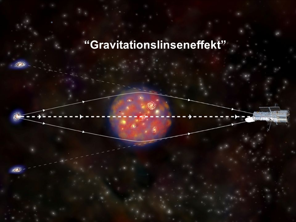 Gravitational Lensing Gravitationslinseneffekt