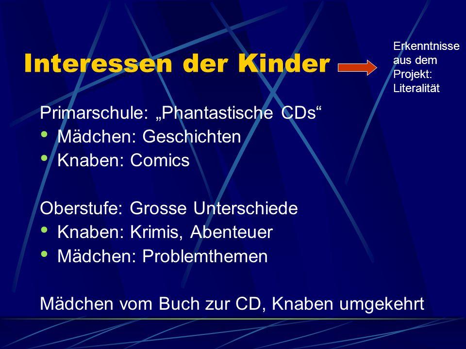 Interessen der Kinder Primarschule: Phantastische CDs Mädchen: Geschichten Knaben: Comics Oberstufe: Grosse Unterschiede Knaben: Krimis, Abenteuer Mäd