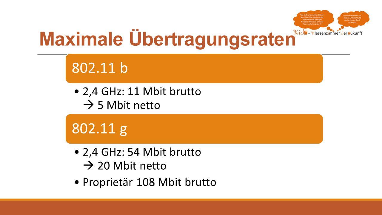 Maximale Übertragungsraten 802.11 b 2,4 GHz: 11 Mbit brutto 5 Mbit netto 802.11 g 2,4 GHz: 54 Mbit brutto 20 Mbit netto Proprietär 108 Mbit brutto