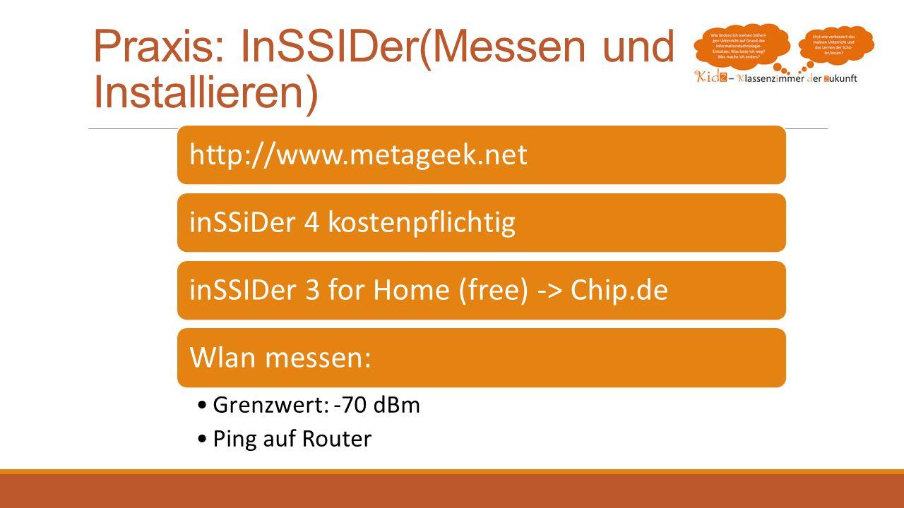 Praxis: InSSIDer(Messen und Installieren) http://www.metageek.netinSSiDer 4 kostenpflichtiginSSIDer 3 for Home (free) -> Chip.deWlan messen: Grenzwert