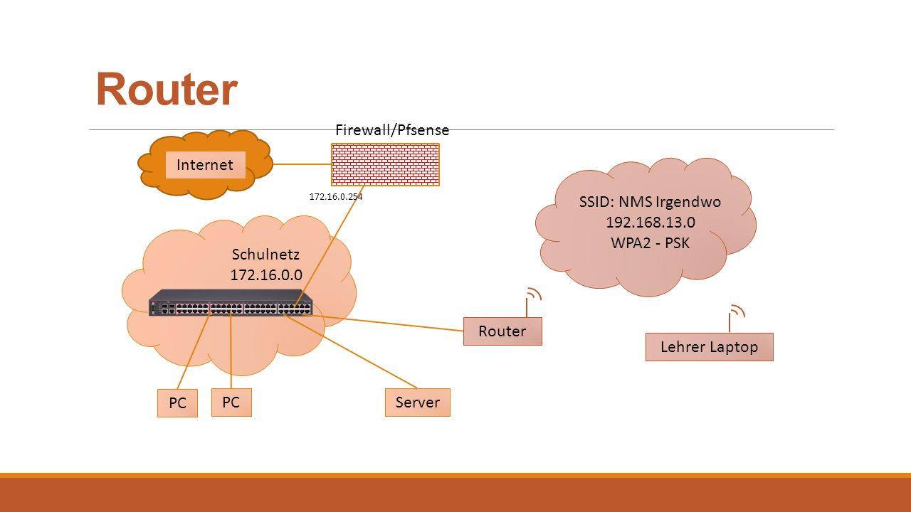 Router Firewall/Pfsense Internet Server PC Schulnetz 172.16.0.0 PC SSID: NMS Irgendwo 192.168.13.0 WPA2 - PSK Router Lehrer Laptop 172.16.0.254