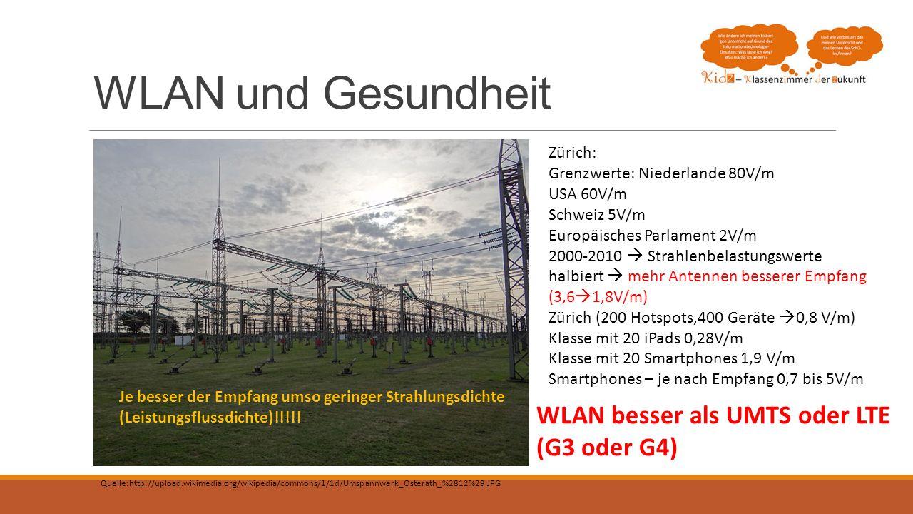WLAN und Gesundheit Quelle:http://upload.wikimedia.org/wikipedia/commons/1/1d/Umspannwerk_Osterath_%2812%29.JPG Zürich: Grenzwerte: Niederlande 80V/m