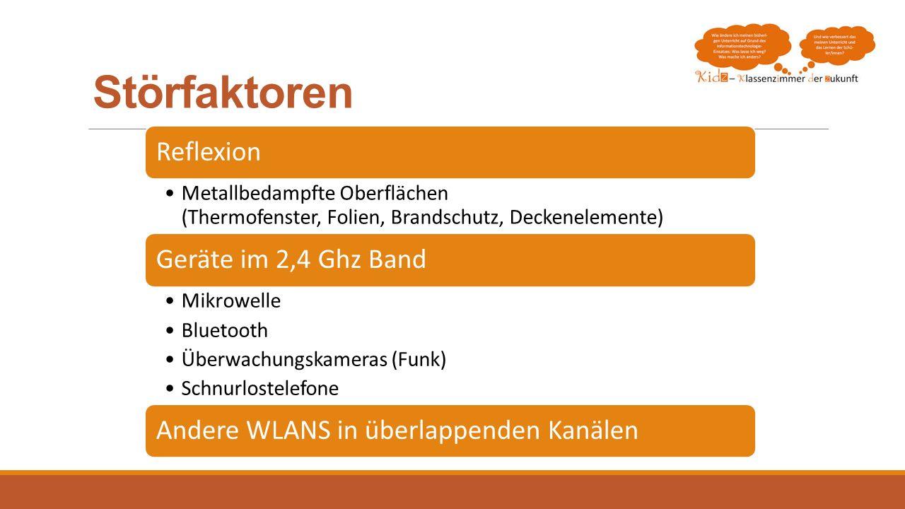 WLAN Controller Firewall/Pfsense Internet Server PC Schulnetz 172.16.0.0 PC SSID: INTERN 192.168.13.0 WPA2 - Enterprise AP Lehrer Laptop AP Controller 172.16.0.254 SSID: INTERNET 192.168.14.0 Hotspot GästeSchüler 192.168.13.254 VLAN 192.168.13.254 SSID: versteckt 172.16.0.0 WPA2 – Enterprise Computerzertifikat Laptopklasse Hardware Controller oder PC mit Controlling Software