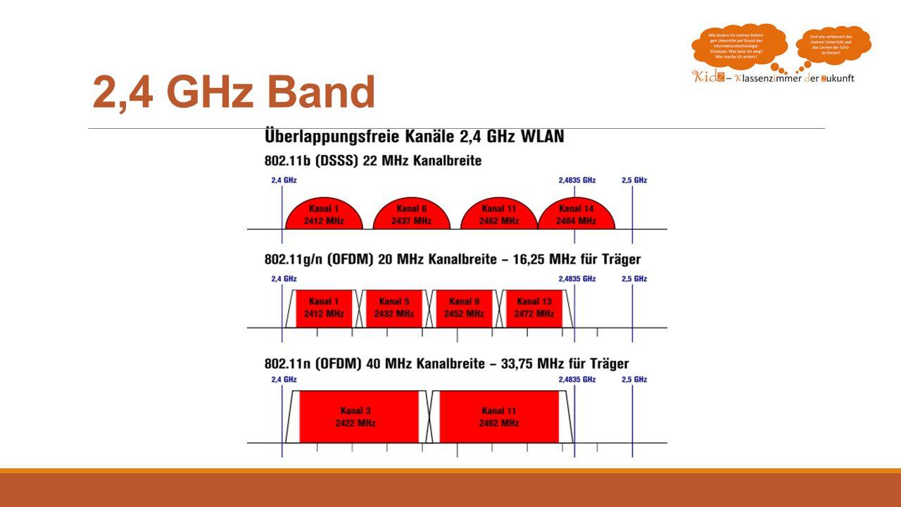Funk ist kein Ersatz für eine strukturierte LAN-Verkabelung.