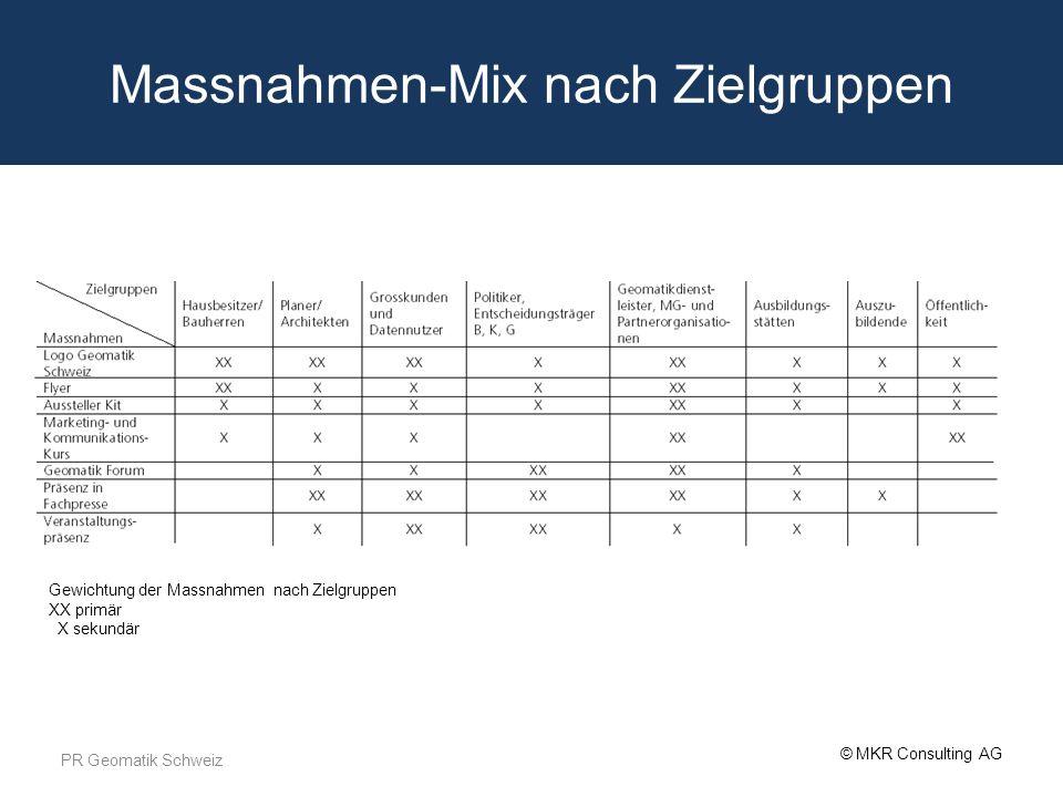 © MKR Consulting AG Massnahmen-Mix nach Zielgruppen PR Geomatik Schweiz Gewichtung der Massnahmen nach Zielgruppen XX primär X sekundär