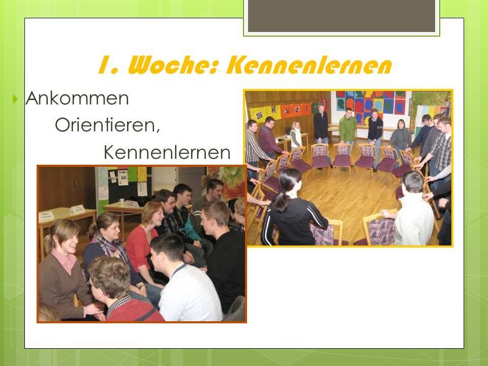1. Woche: Kennenlernen Ankommen Orientieren, Kennenlernen