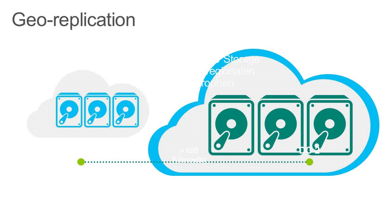 Windows Azure Storage schützt vor regionalen Katastrophen