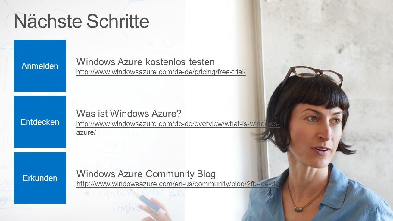 Nächste Schritte Anmelden Windows Azure kostenlos testen http://www.windowsazure.com/de-de/pricing/free-trial/ Windows Azure Community Blog http://www