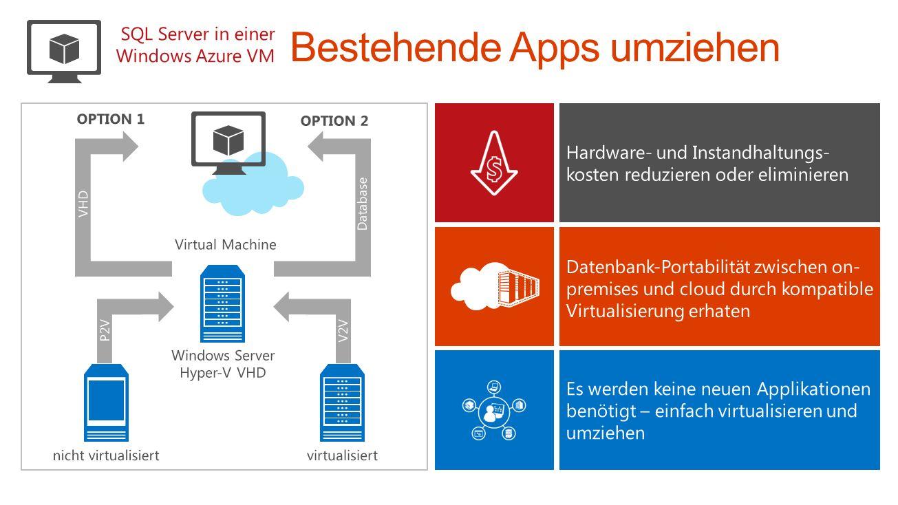 Kurz vorgestellt: Windows Azure Backup Microsoft Confidential Einfaches und sicheres Server-Backup in die Cloud Externe Datensicherung nach Windows Azure Storage.