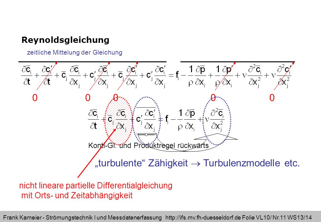Frank Kameier - Strömungstechnik I und Messdatenerfassung http://ifs.mv.fh-duesseldorf.de Folie VL10/ Nr.11 WS13/14 Reynoldsgleichung turbulente Zähigkeit Turbulenzmodelle etc.