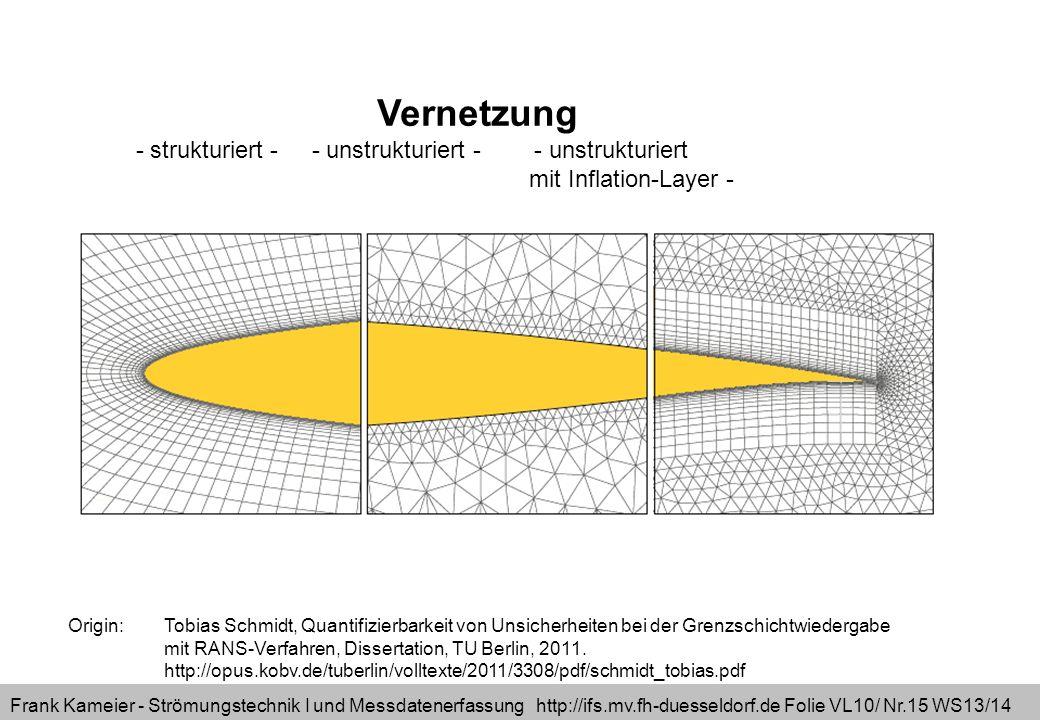 Frank Kameier - Strömungstechnik I und Messdatenerfassung http://ifs.mv.fh-duesseldorf.de Folie VL10/ Nr.15 WS13/14 Origin: Tobias Schmidt, Quantifizierbarkeit von Unsicherheiten bei der Grenzschichtwiedergabe mit RANS-Verfahren, Dissertation, TU Berlin, 2011.