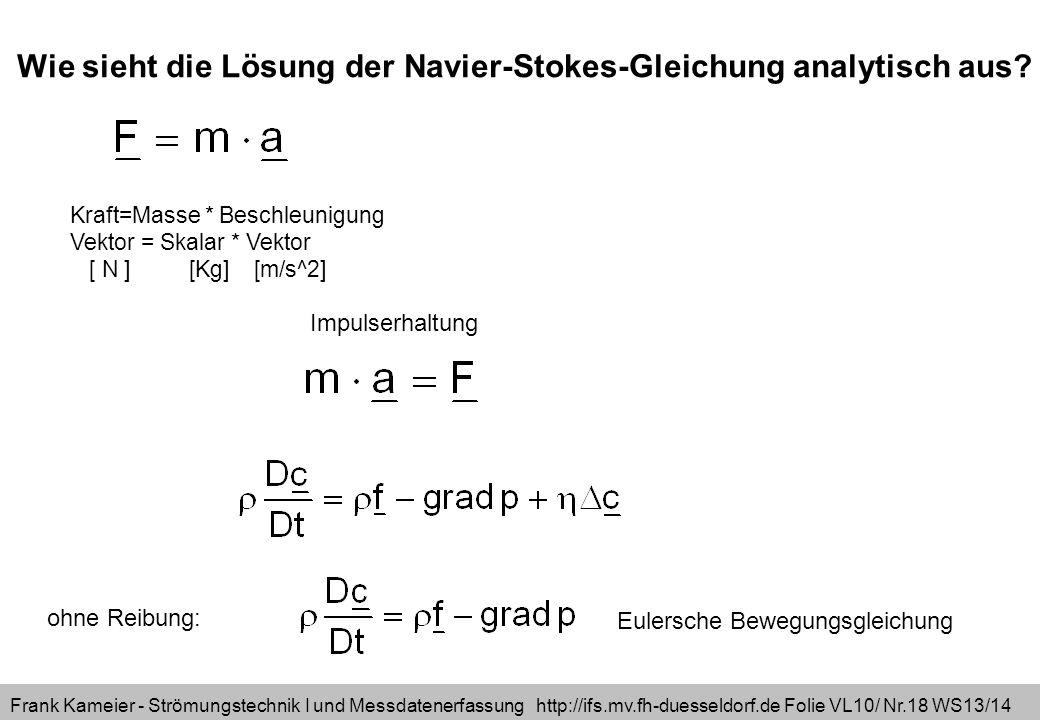 Frank Kameier - Strömungstechnik I und Messdatenerfassung http://ifs.mv.fh-duesseldorf.de Folie VL10/ Nr.18 WS13/14 Wie sieht die Lösung der Navier-Stokes-Gleichung analytisch aus.