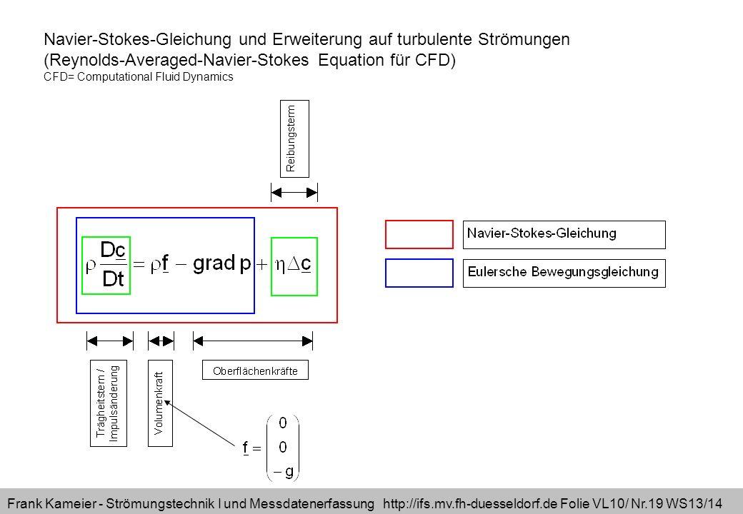 Frank Kameier - Strömungstechnik I und Messdatenerfassung http://ifs.mv.fh-duesseldorf.de Folie VL10/ Nr.19 WS13/14 Navier-Stokes-Gleichung und Erweiterung auf turbulente Strömungen (Reynolds-Averaged-Navier-Stokes Equation für CFD) CFD= Computational Fluid Dynamics