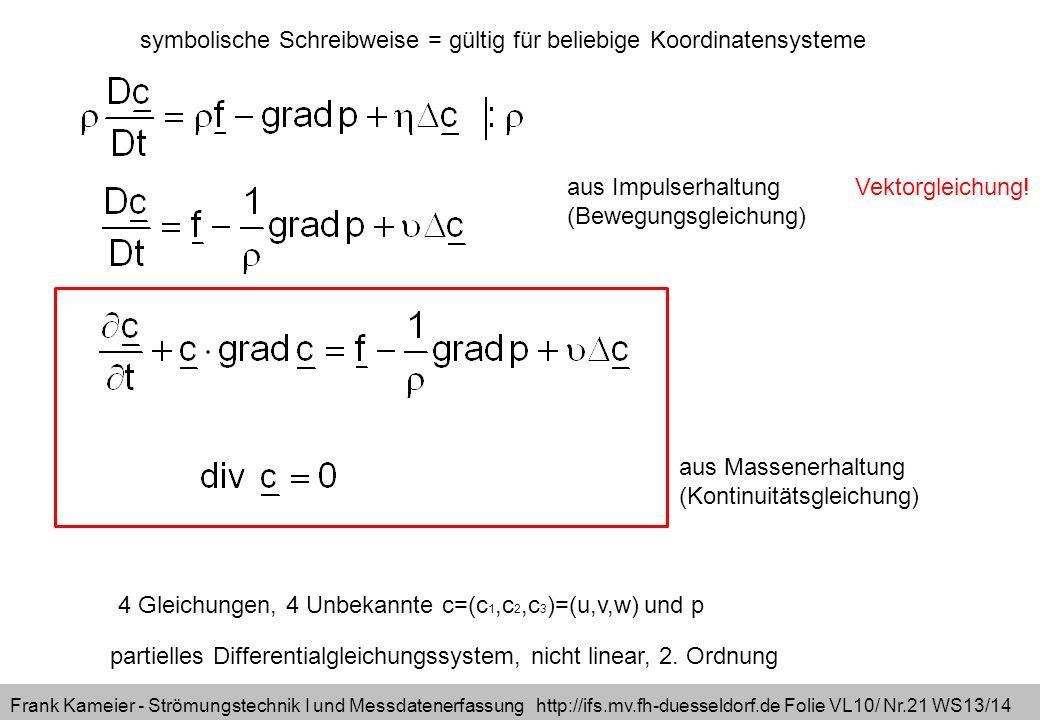 Frank Kameier - Strömungstechnik I und Messdatenerfassung http://ifs.mv.fh-duesseldorf.de Folie VL10/ Nr.21 WS13/14 aus ImpulserhaltungVektorgleichung