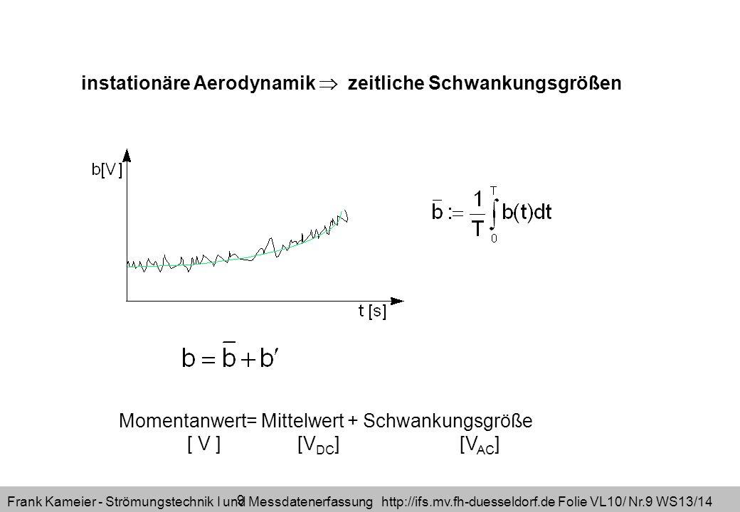Frank Kameier - Strömungstechnik I und Messdatenerfassung http://ifs.mv.fh-duesseldorf.de Folie VL10/ Nr.9 WS13/14 Momentanwert= Mittelwert + Schwankungsgröße [ V ] [V DC ] [V AC ] instationäre Aerodynamik zeitliche Schwankungsgrößen 9