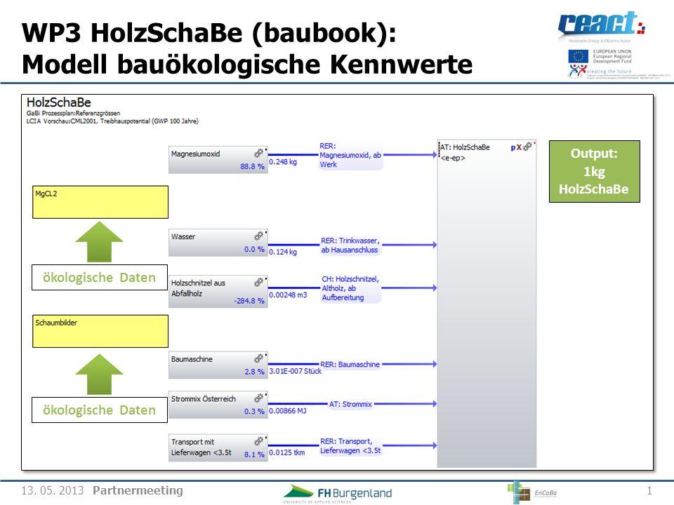 Partnermeeting WP3 HolzSchaBe (baubook): Modell bauökologische Kennwerte 1 13. 05. 2013 Output: 1kg HolzSchaBe ökologische Daten
