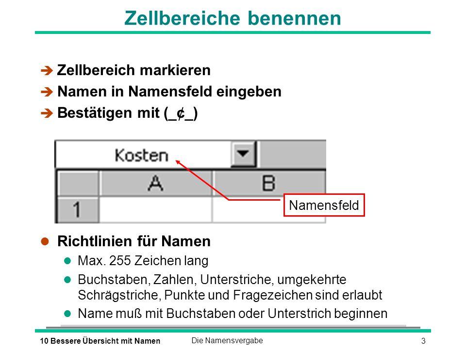 310 Bessere Übersicht mit NamenDie Namensvergabe Zellbereiche benennen è Zellbereich markieren è Namen in Namensfeld eingeben Bestätigen mit (_¢_) l Richtlinien für Namen l Max.