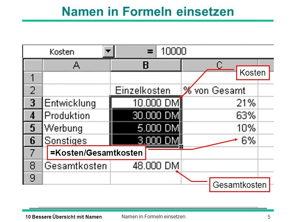 510 Bessere Übersicht mit NamenNamen in Formeln einsetzen Kosten Gesamtkosten =Kosten/Gesamtkosten