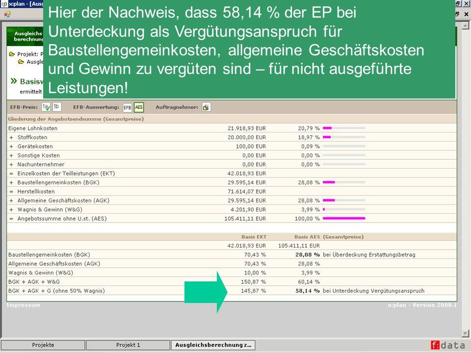 Hier der Nachweis, dass 58,14 % der EP bei Unterdeckung als Vergütungsanspruch für Baustellengemeinkosten, allgemeine Geschäftskosten und Gewinn zu ve
