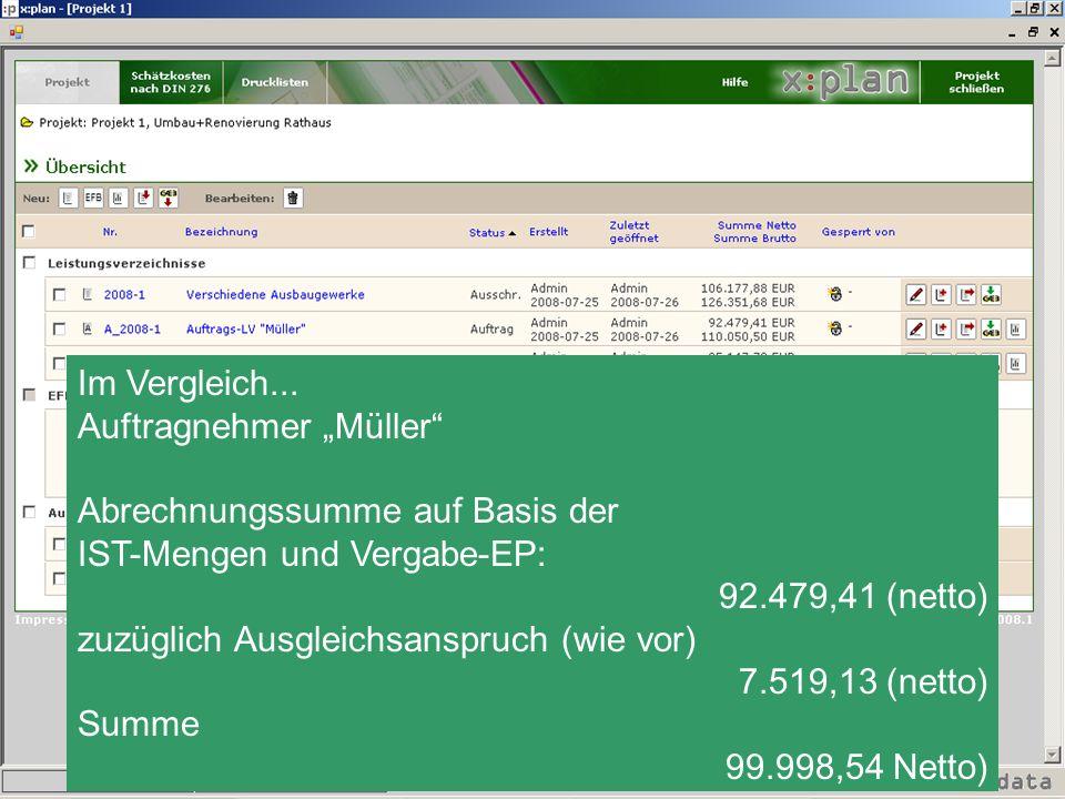 Im Vergleich... Auftragnehmer Müller Abrechnungssumme auf Basis der IST-Mengen und Vergabe-EP: 92.479,41 (netto) zuzüglich Ausgleichsanspruch (wie vor