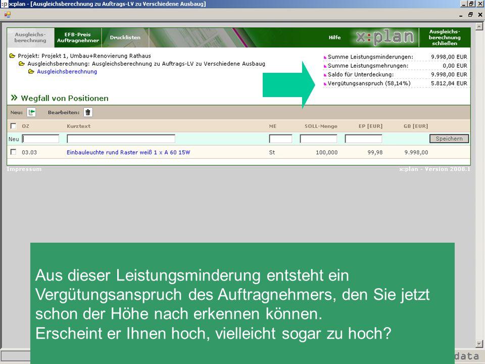 Damit hätte die Endabrechnung von Müller so ausgesehen: Abrechnungssumme auf Basis der IST-Mengen und Vergabe-EP: 92.479,41 (netto) zuzüglich Ausgleichsanspruch (wie vor) 4.945,08 (netto) Summe 97.424,49 Netto)