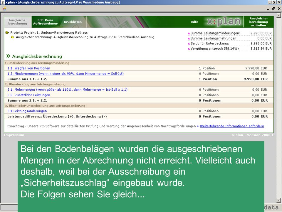 Dagegen Meier Abrechnungssumme auf Basis der IST-Mengen und Vergabe-EP: 95.147,78 (netto)