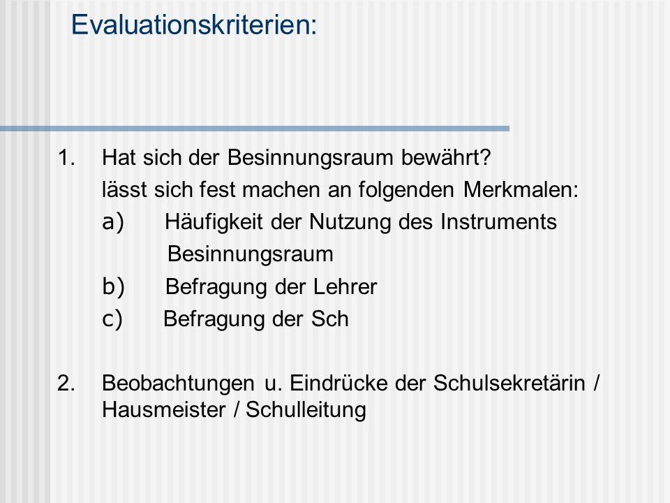 Fragebogen für Sch und L: 1.Hat sich der Besinnungsraum (BR) bewährt.