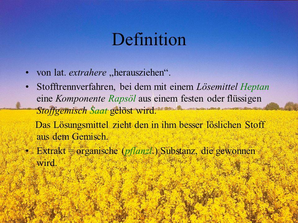 Definition von lat.extrahere herausziehen.