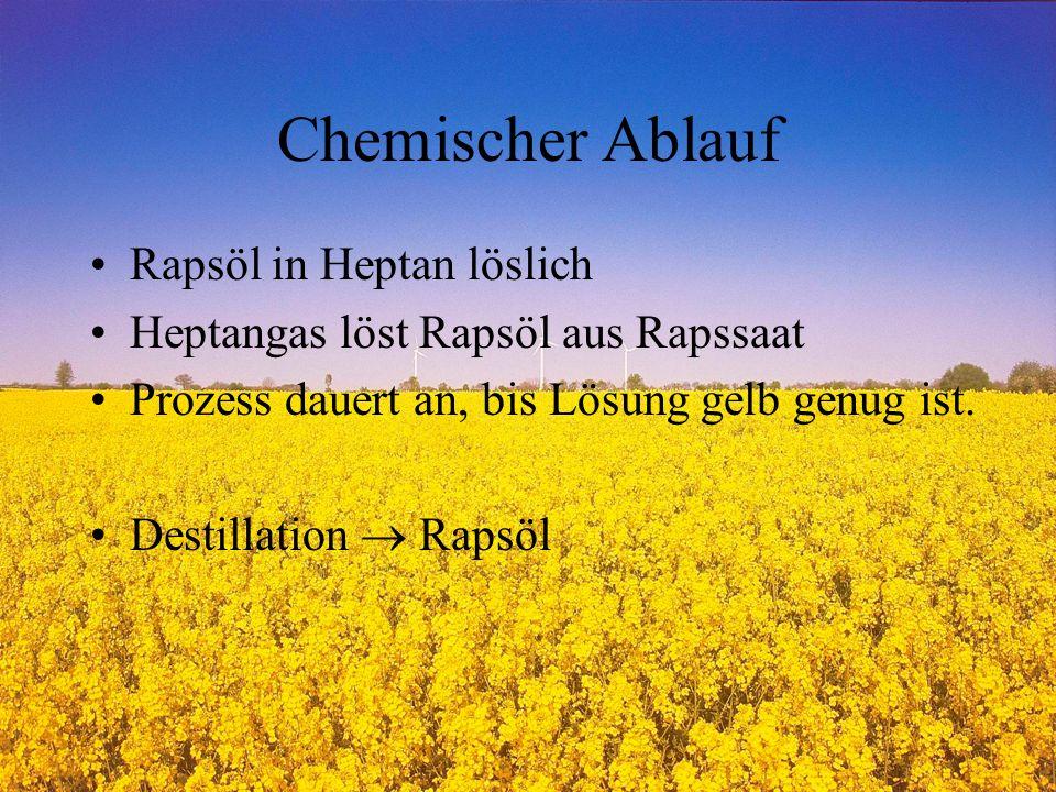 Chemischer Ablauf Rapsöl in Heptan löslich Heptangas löst Rapsöl aus Rapssaat Prozess dauert an, bis Lösung gelb genug ist.