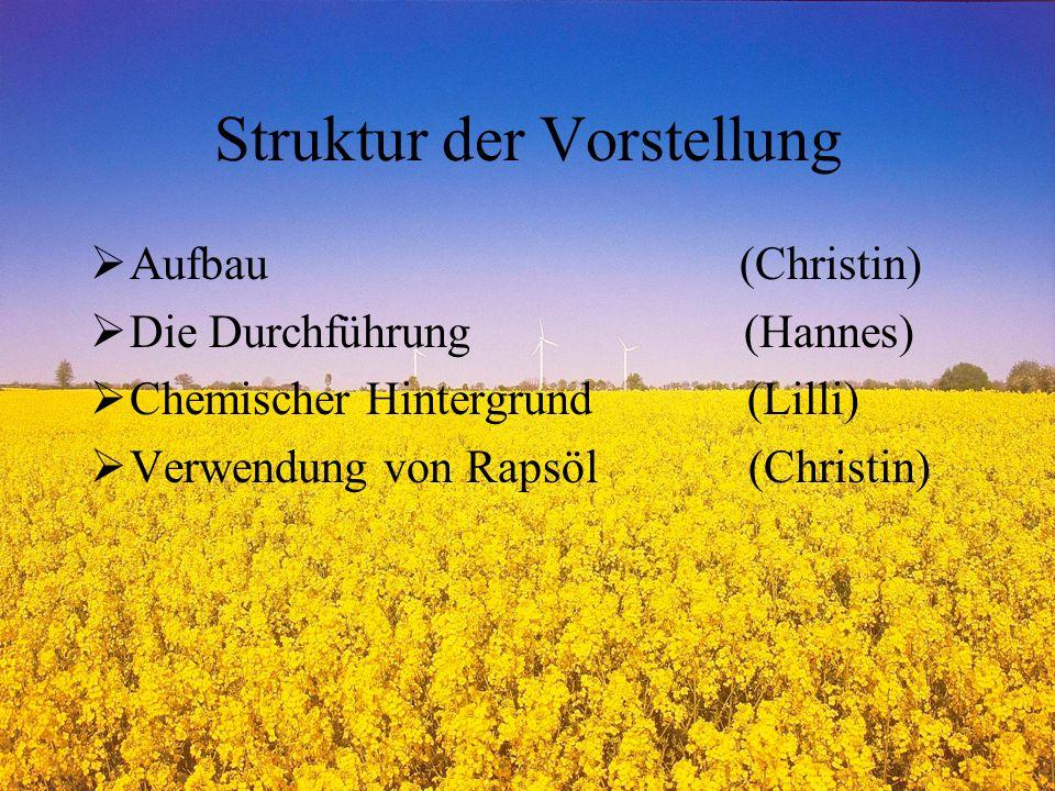 Struktur der Vorstellung Aufbau (Christin) Die Durchführung (Hannes) Chemischer Hintergrund (Lilli) Verwendung von Rapsöl (Christin)