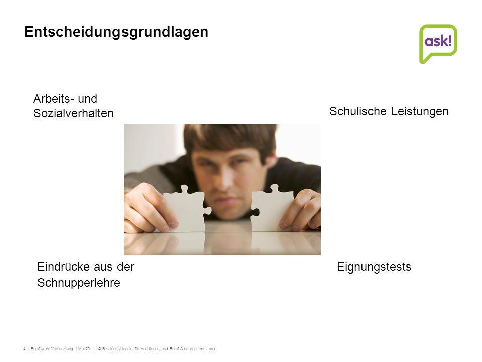 4 | Berufswahl-Vorbereitung | Mai 2011 | © Beratungsdienste für Ausbildung und Beruf Aargau | mmu / bba Entscheidungsgrundlagen Arbeits- und Sozialver