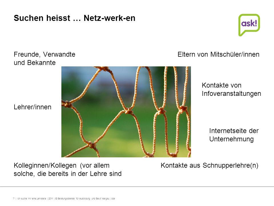 8 | Ich suche mir eine Lehrstelle | 2011 | © Beratungsdienste für Ausbildung und Beruf Aargau | bba Wo suchen, wie suchen http://www.berufsberatung.ch/dyn/1214.aspx