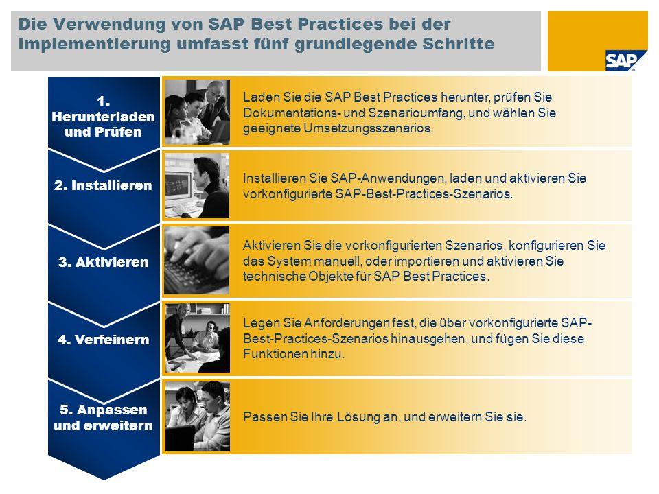 Die Verwendung von SAP Best Practices bei der Implementierung umfasst fünf grundlegende Schritte 5.