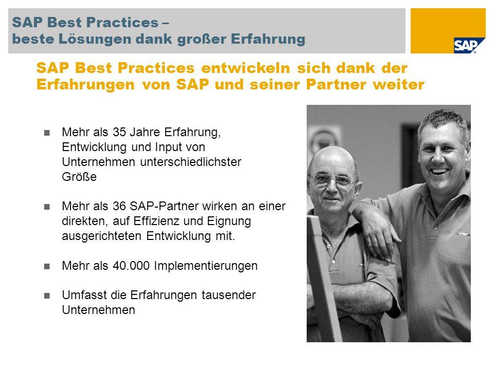 SAP Best Practices – beste Lösungen dank großer Erfahrung SAP Best Practices entwickeln sich dank der Erfahrungen von SAP und seiner Partner weiter Mehr als 35 Jahre Erfahrung, Entwicklung und Input von Unternehmen unterschiedlichster Größe Mehr als 36 SAP-Partner wirken an einer direkten, auf Effizienz und Eignung ausgerichteten Entwicklung mit.