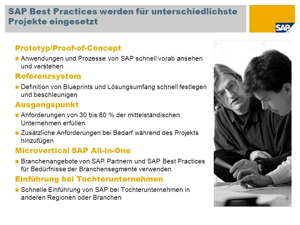 Prototyp/Proof-of-Concept Anwendungen und Prozesse von SAP schnell vorab ansehen und verstehen Referenzsystem Definition von Blueprints und Lösungsumfang schnell festlegen und beschleunigen Ausgangspunkt Anforderungen von 30 bis 80 % der mittelständischen Unternehmen erfüllen Zusätzliche Anforderungen bei Bedarf während des Projekts hinzufügen Microvertical SAP All-in-One Branchenangebote von SAP Partnern und SAP Best Practices für Bedürfnisse der Branchensegmente verwenden Einführung bei Tochterunternehmen Schnelle Einführung von SAP bei Tochterunternehmen in anderen Regionen oder Branchen SAP Best Practices werden für unterschiedlichste Projekte eingesetzt