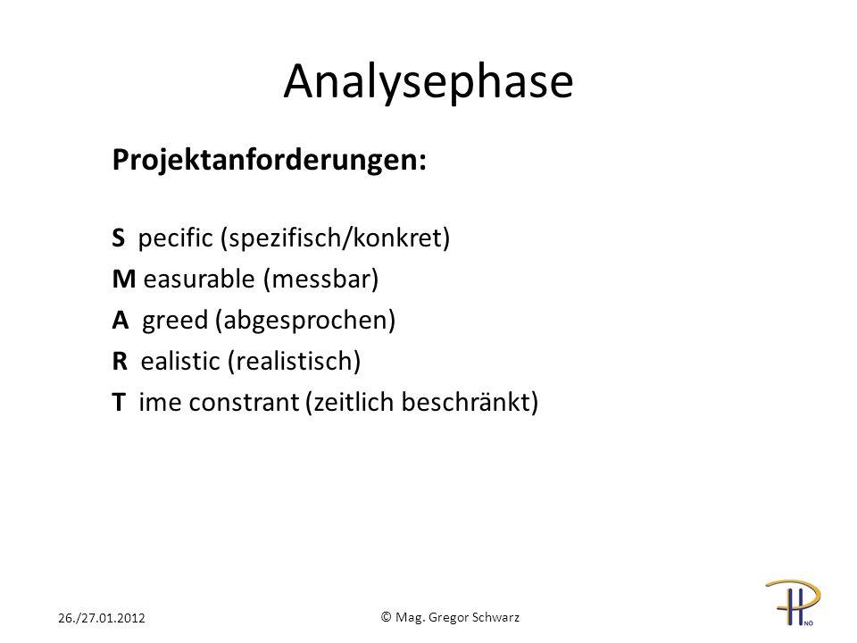 Analysephase Projektanforderungen: S pecific (spezifisch/konkret) M easurable (messbar) A greed (abgesprochen) R ealistic (realistisch) T ime constran