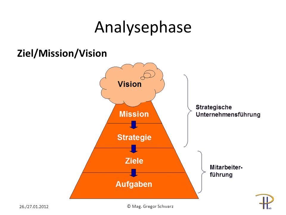 Analysephase Ziel/Mission/Vision © Mag. Gregor Schwarz 26./27.01.2012