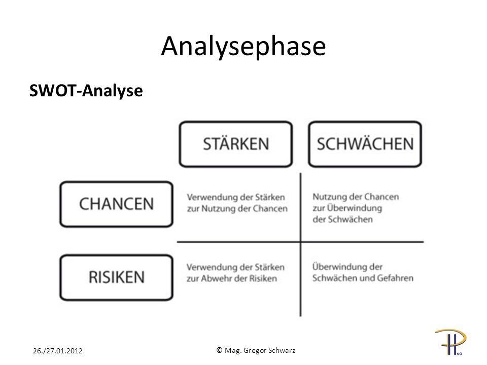 Analysephase SWOT-Analyse © Mag. Gregor Schwarz 26./27.01.2012