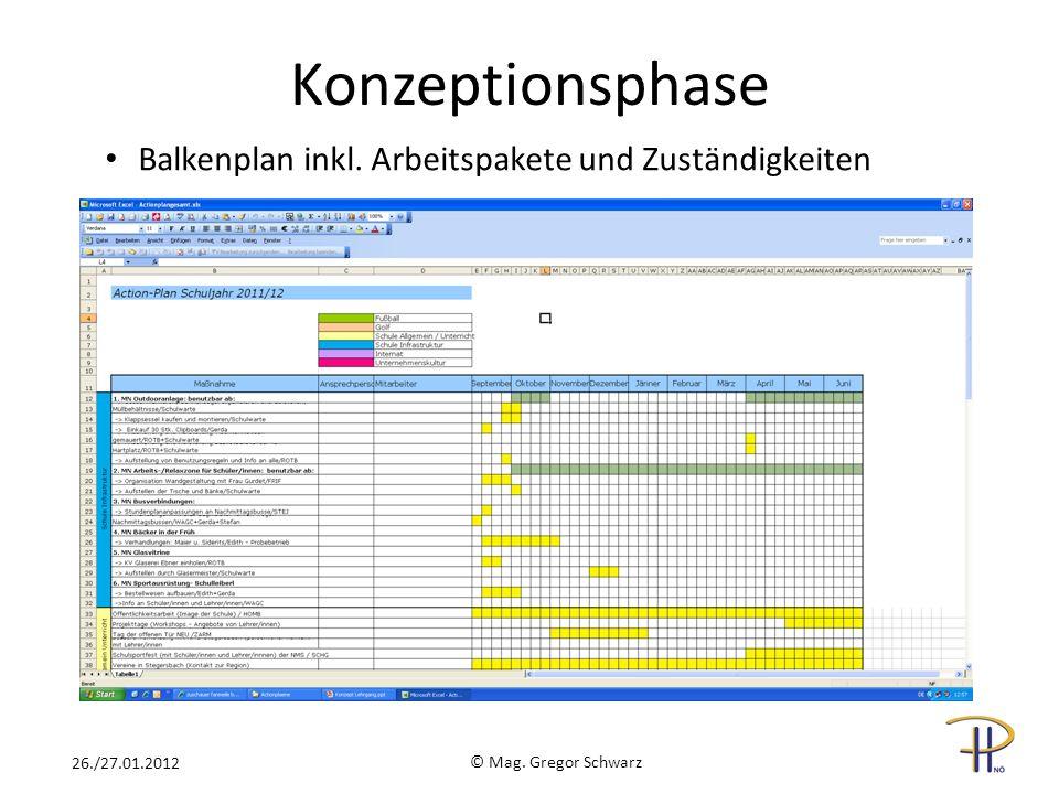 Konzeptionsphase Balkenplan inkl. Arbeitspakete und Zuständigkeiten © Mag. Gregor Schwarz 26./27.01.2012
