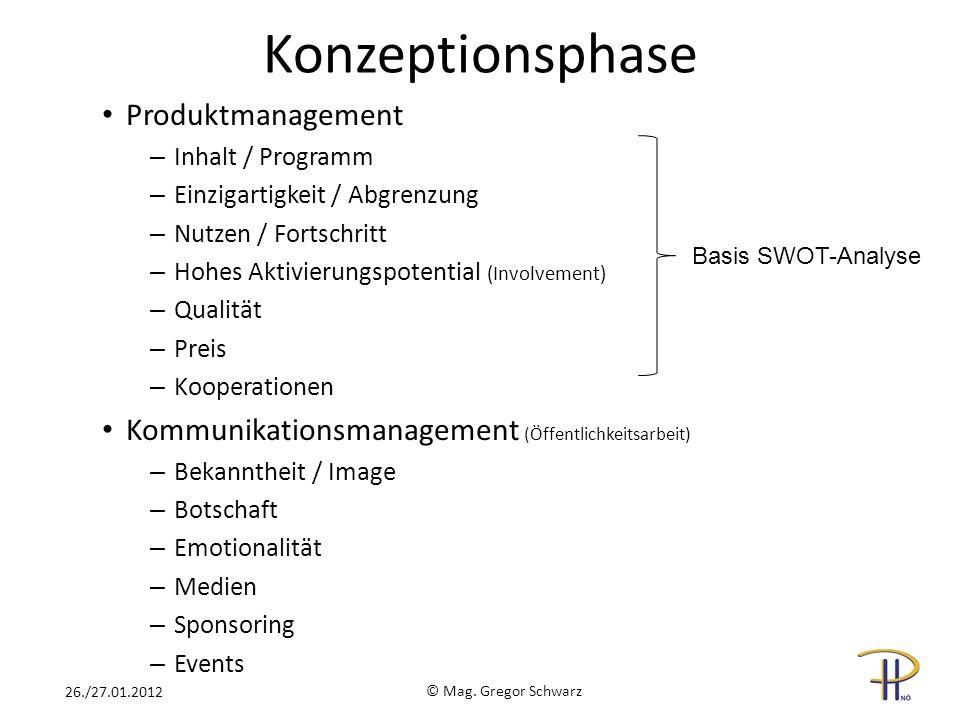 Konzeptionsphase Produktmanagement – Inhalt / Programm – Einzigartigkeit / Abgrenzung – Nutzen / Fortschritt – Hohes Aktivierungspotential (Involvemen