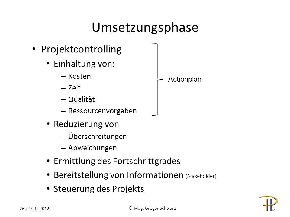 Umsetzungsphase Projektcontrolling Einhaltung von: – Kosten – Zeit – Qualität – Ressourcenvorgaben Reduzierung von – Überschreitungen – Abweichungen E
