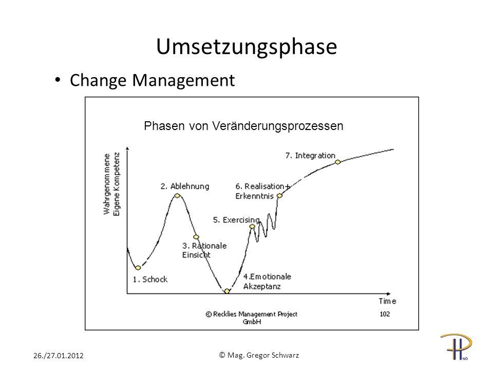 Umsetzungsphase Change Management © Mag. Gregor Schwarz 26./27.01.2012 Phasen von Veränderungsprozessen