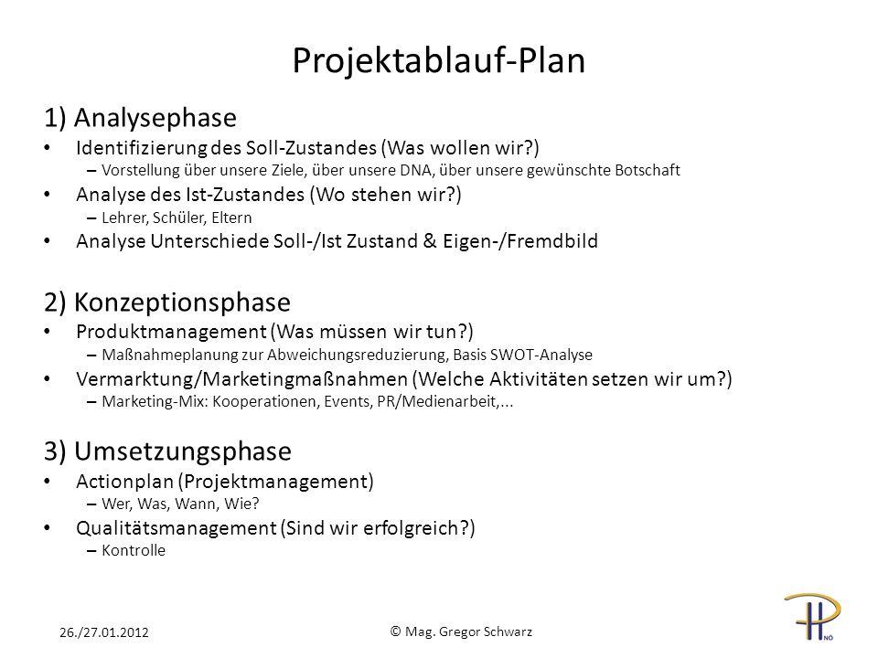 Projektablauf-Plan 1) Analysephase Identifizierung des Soll-Zustandes (Was wollen wir?) – Vorstellung über unsere Ziele, über unsere DNA, über unsere