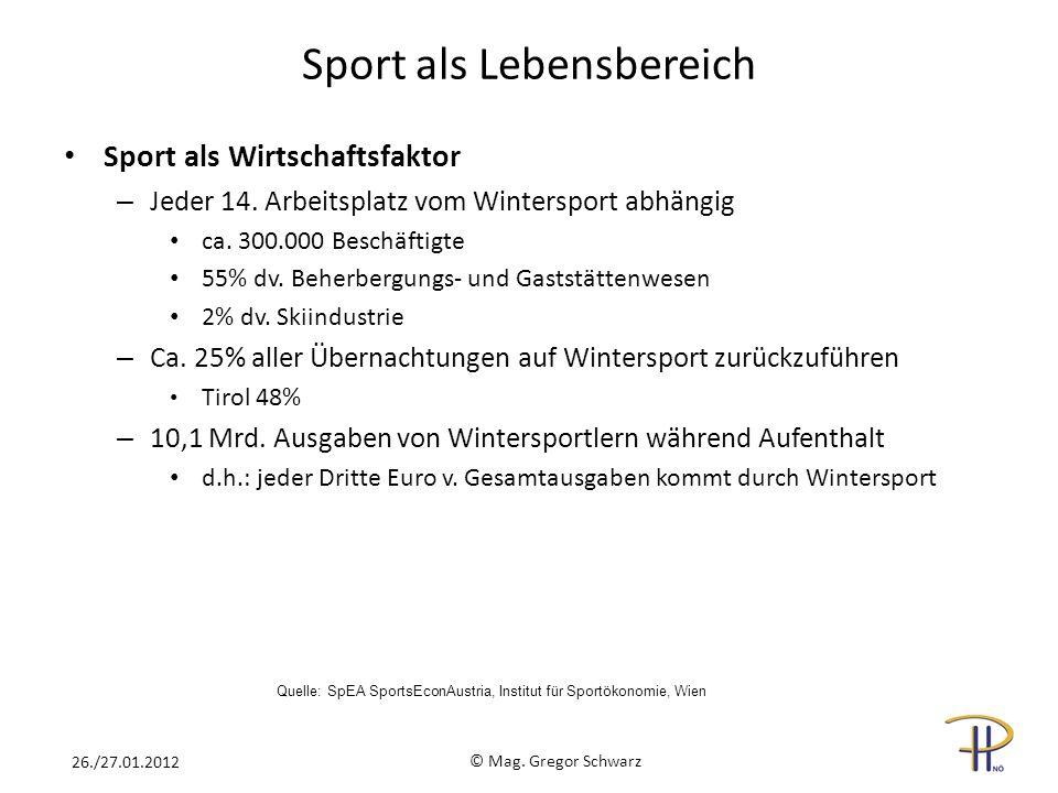 Sport als Wirtschaftsfaktor – Jeder 14. Arbeitsplatz vom Wintersport abhängig ca. 300.000 Beschäftigte 55% dv. Beherbergungs- und Gaststättenwesen 2%