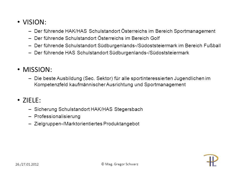 VISION: –Der führende HAK/HAS Schulstandort Österreichs im Bereich Sportmanagement –Der führende Schulstandort Österreichs im Bereich Golf –Der führen