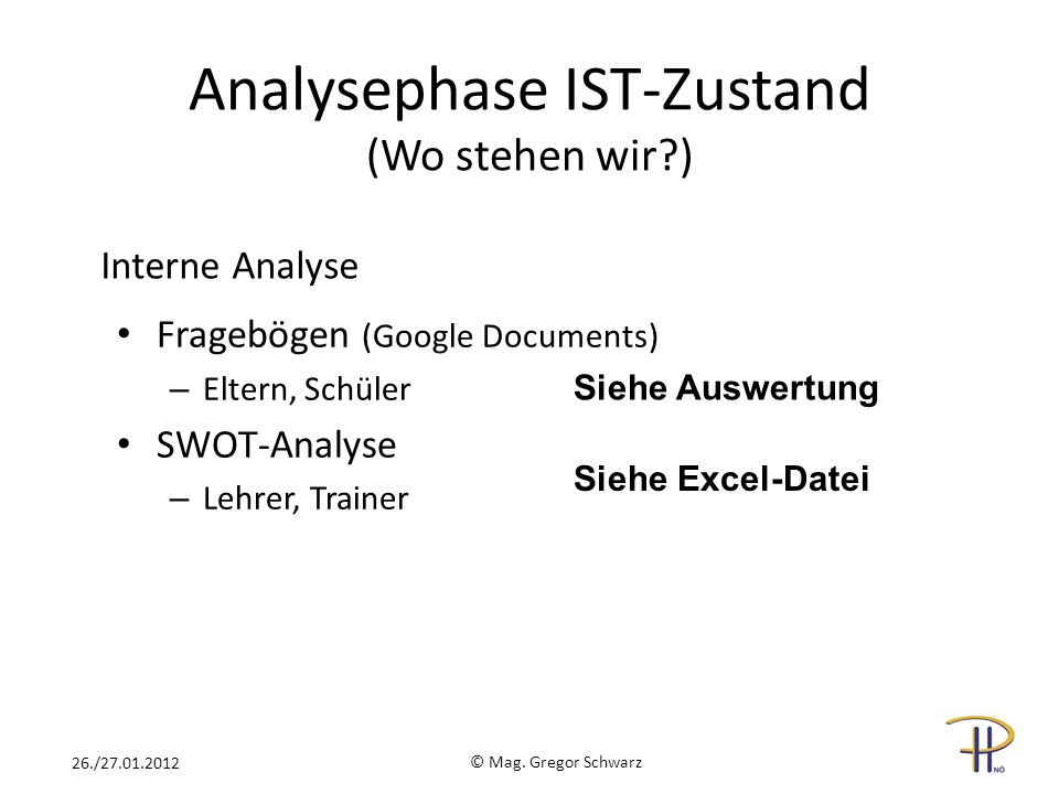 Analysephase IST-Zustand (Wo stehen wir?) Fragebögen (Google Documents) – Eltern, Schüler SWOT-Analyse – Lehrer, Trainer © Mag. Gregor Schwarz 26./27.